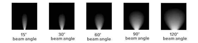 Resindetial Lighting - LED Lights Beam Angles