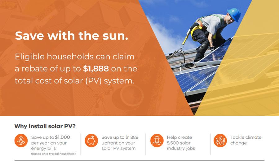 GOVERNMENT-SOLAR-REBATE-2020-IN-VICTORIA-Australia